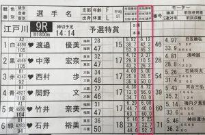 江戸川競艇場の出走表で「当地勝率」を確認